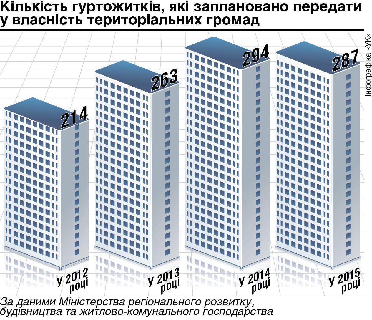 податкова декларація плати за землю бланк 2013